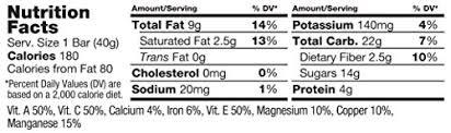 Amazon KIND Bars Dark Chocolate Cherry Cashew Antioxidants Gluten Free 14oz 12 Count Breakfast Snack