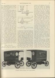 1900-1909 Electric Car Articles Archives - Chuck's Toyland Trailers Trucks Container Sales Solomon Kansas City Ks Ap Allpro Team Has Accent Mahomes 3 Ammates 1978 El Camino Chevrolet Black Knight Custom Of Texas Home Truck Trailer And Hitch In Mo 1915 8 12 Kingston Ignition Devices Komo Electric Company Kokomo Enterprise Car Certified Used Cars Suvs For Sale Campers For 2398 Rv Trader New Ford Chux Trux Lowered 1957 Ranchero Custom Truck Trucks Sale