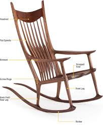 Famous Furniture: The Maloof Rocker Building A Sam Maloof Style Rocking Chair Foficahotop Page 93 Unique Outdoor Rocking Chairs High Back Chairs 51 For Sale On 1stdibs Childs Rocker Seatting Chair Maloof Style By Bkap Lumberjockscom Hal Double Outdoor Taylor Inspired Licious Grain Matched Black Walnut Making Inspired Fewoodworking Plans Mcpediainfo