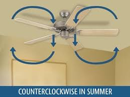 Wobbly Ceiling Fan Box by Ceiling Fan Not Cooling It Might Be Spinning Backwards