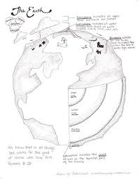 Gorgeous Parts Of The Earth Coloring Page Beta Wk1