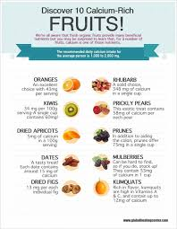Infographic! 10 Calcium-Rich Fruits! Oxypowder Oxygen Based Intestinal Cleanser 120 Capsules Push Collagen Dipeptide Concentrate Gls Hive 30 Off Dztee Coupons Promo Codes October 2019 Best Health Wordpress Themes Available On The Market Vitamini Hashtag Twitter Doin The Work Frontline Stories Of Social Change Pdf Management Cancer Therapyinduced Oral Mucositis Perfect Rhodiola Rosea Pure Freeze Dried 100 Wildcrafted Siberian Root 60 Vegetable Nascent Iodine Supplement High Potency Liquid Drops For Thyroid Support To Improve Energy More Edge Ml 10 Fl Oz Global Healing Center Competitors Revenue And Employees