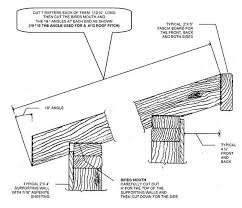 8 X 10 Gambrel Shed Plans by 8 10 Lean To Shed Plans U0026 Blueprints For A Durable Slant Roof Shed
