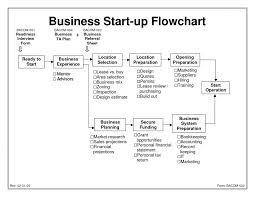 Startup Trucking Company Business Plan Software Pdf Template Start ... 9 Steps To Starting A Successful Trucking Company Quickload Medium How To Start A Trucking Company In 2017 The Magic Formula Of Business Plan For Showcased In 7 Tips On Food Truck Template Youtube Starting Truckingmpany Condant Truckdomeus Seven Things You Should Know About Owner Operator Eight Steps 2018 Pdf Trkingsuccesscom Unusual Up