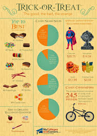 Halloween Candy Tampering 2013 by Truly Interesting Facts About Halloween Candy Best Holiday Pictures