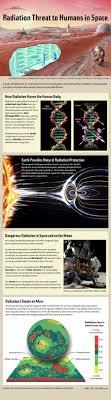best 25 space radiation ideas on pinterest space telescope