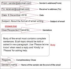 Format for writing e mail with example  Study Rankers