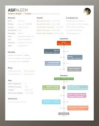 Best One Page Resume Pages Template Com 1 Format