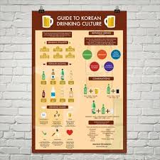 Korean Drinking Culture Printable Poster