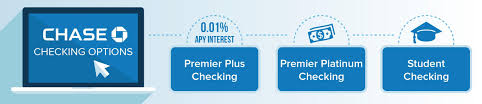 Chase Premier Plus Checking - Misguided Sale Roundup Of Bank Bonuses 750 At Huntington 200 From Chase Total Checking Coupon Code 100 And Account Review Expired Targeting Some Ink Cardholders With 300 Brighton Park Community Bonus 300 Promotion Palisades Credit Union Referral 50 New Is It A Trap Offering Just To Open Checking Promo Codes 350 500 625 Business Get With 600 And Savings Accounts Handcurated List The Best Sign Up In 2019 Promotions Virginia