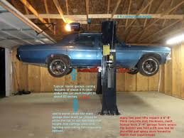 Knock Three Times On The Ceiling by A Car Lift In Your Shop Grumpys Performance Garage