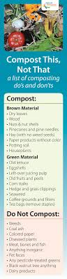 Best 25+ Diy Compost Bin Ideas On Pinterest | Garden Compost ... Organic Soils Store More Carbon Cut Emission From Agriculture 10 Things You Should Not Put In Your Compost Pile Sff How To Make A Compost Heap Top Tips Eden Project Cornwall Composting 101 Tips To Make Easy Fast Best 25 Diy Bin Ideas On Pinterest Garden Build The Ultimate Bin Backyard Feast A Diy Free Plans Cut List Tumbler Contain Your And Cook It Quickly At Home Frederick County Md Official Website Graless Backyard Landscaping Mulch Around Most Soil Cditioning
