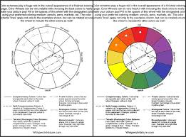 Color Wheel DIY Free Adult Coloring Pages Print And Fill In With