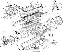 1986 Chevy C10 Engine Diagram - Trusted Wiring Diagram • 1986 Chevy Truck Tilt Steering Column Diagram Diy Enthusiasts Silverado Youtube Huge C10 4x4 Monster All Chrome Suspension 383 111 Tpa Chevrolet 34 Ton New Interior Paint Solid Texas Chassis Wiring Harness Block And Schematic Diagrams Custom Trucks Truckin Magazine 81 87 V8 Engine 11 Wiper Motor 86 Wire Data Schema Chevy Truck Black With Matte Google Search Jmc Autoworx Gallant For Sale Greattrucksonline