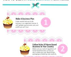 Cupcake Store Business Plan Ideas Shoppe Bakery
