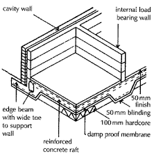 Ground Floor Casting Means by Raft Foundation Civil Construction Tips