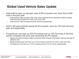 Ryder System, Inc. 2018 Q3 - Results - Earnings Call Slides - Ryder ... Semi Trucks For Sale Used In Canada Search Truck Inventory Ryder For Oukasinfo Freightliner Highway Tractor Oakville On And Trailer Ups Used Vehicles Available Online Purchase Fleet Owner Class 7 8 Heavy Duty Box Straight Bacardi Partners With System Inc Youtube 2007 Isuzu Npr Hd Tpi Partners Chanje Energy To Become Exclusive Sales Channel Oklahoma City Bombing Wikipedia Work Converted Into Stealth Tiny House 2011 Kenworth T800 North Dakota Truckpapercom Budget Rental Wikiwand
