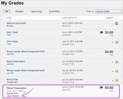 My Tcc Help Desk by Grades Blackboard Help