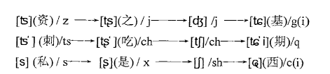 chalet bureau ext駻ieur cn102023713a alphabetic writing type computer character
