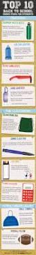 Ucf Telecom Help Desk by 22 Best Job Fair Ideas Images On Pinterest Job Fair Career