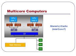Multiprocessors— vs Small Scale Multiprocessors— vs