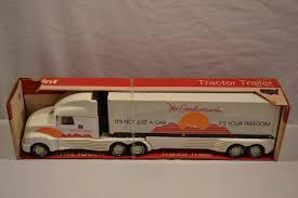 Nylint Diecast: 24 Listings Vintage Nylint True Value Hdware Semi Toy Truck Trailer Pressed Harleydavidson Motor Oil Tanker Truck Repurposed Box Garage Scolhouse Toys Steel Trucks Hakes Cadet Camper And Pickup Boxed Pair Nylint Hash Tags Deskgram Nylint Safari Hunt Metal With Virtu Acquisition Ford 9000 Dump Youtube Hydraulic Vintage Findz Page 2 Hisstankcom Hobbies Manufacture Find Products Online At