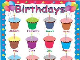 be d 6f8c 49b9 afb1 6a0c5da610d0 Birthdaychart2op 615x462 0 1eview