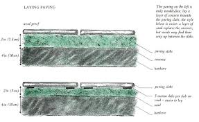 how to lay a garden patio laying patio stones home design ideas and pictures