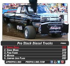 100 Pro Stock Truck Diesel 2019 Silver Lucas Oil