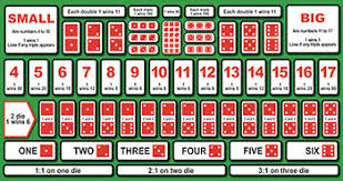 Play Sic Bo Pai Gow and other games at our re mended s