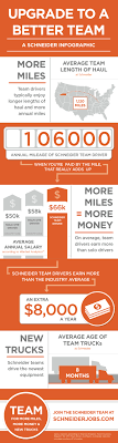 Pin By Schneider Truck Sales On Trucking Infographics | Pinterest ... How Much Do Truck Drivers Earn In Canada Truckers Traing Make Salary By State Map Driving Industry Report Is Cdl Worth Pin Schneider Sales On Trucking Infographics Pinterest Income Tax Sweden Oc Dataisbeautiful To 500 A Year By For Uber Lyft And Sidecar Opinion The Trouble With New York Times Highway Transport Large Truck Driver Compensation Package Bulk Gender Pay Gap Not A Myth Here Are 6 Common Claims Debunked Shortage Eating Into Las Vegas Valley Company Profits Advantages Of Becoming Driver