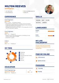 Civil Engineer Resume Example And Guide For 2019 Mechanical Engineer Resume Samples Expert Advice Audio Engineer Mplate Example Cv Sound Live Network Sample Rumes Download Resume Format 10 Tips For Writing A Great Eeering All Together New Grad Entry Level Imp Templates For Electrical Freshers 51 Amazing Photos Of Civil Examples Important Tips Your Software With 2019 Example Inbound Marketing Project Samples And Guide