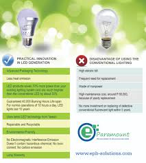 Aurora Candle Warmer Replacement Bulbs by Led Lights Versus Incandescent Lights Which Would You Prefer