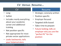 Josh Henkin, PhD Who Is In The Room Today? Who Is A Postdoc…. Who Is ... Free Cv Elegant Versus Resume Awesome Nanny Rumes The Difference Between A And Curriculum Vitae Vs Best Of Cvme And Biodata Ppt Bio Examples Creative Jobs New Sample Pour Stage Title Length Min 2 Pages 1 Or Cv Resume Difference Ramacicerosco Vs 4121024 Infographics Mecentriccom Supervisor In A Restaurant Cv The Exactly Which To Use Zipjob Template Salumguilherme What Is Inspirational