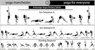 Thumbnail Image For Free Yoga Sequence Chart Download