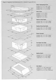How To Build Bee Boxes | Beekeeping | Pinterest | Bee Boxes, Bees ... All Products Backyardhive Top Bar Hives Hive Plans About Bees Pinterest Bar Brisbane Backyard Bee Hive Journal Help And Advice For Bkeepers Bespoke Bee Supply Why Hive Design Matters Bespoke Supply A Detailed Look At The Beehive Perfectbee Take Back Farm Happy Hour Dimeions Pallet Pallets Building Our Ipdence Homestead Best 25 Ideas On Bkeeping Flow Cool Free Kenyan Top Fl