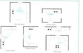 Galley Kitchen Floor Plans by Kitchen Floor Plans Peninsula