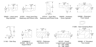 Casemaster, Awning, French Casemaster, Venting Picture 15 | Marvin ... Windows Awning French Parts Diagram Door Is This The Most Versatile Casement Window Ever You Tell Us Home Iq Hdware Truth Wielhouwer Replacement Part 3 Marvin Andersen Pella Startribunecom All About Diy Door Parts Archives Repair Cemaster 1089 Design Exclusive And Doors Residential Cauroracom Just 200 Series Tiltwash
