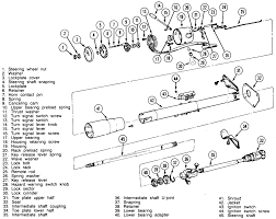 84 Chevy Steering Column Wiring Diagram - DIY Wiring Diagrams • Badwidit 1984 Chevrolet Silverado 1500 Regular Cab Specs Photos Chevy C20 Custom Deluxe Square Body Truck Parts Trucks 84 K10 Wiring Harness Electrical Drawing Diagram Engine Introduction To Ignition Schematic Diy Enthusiasts 1990 New C10 Lsx 5 3 Swap With Z06 Dash Schematics Hd Work 57 Fuse Block Front Steering Complete Diagrams Image Of 1983 Stock Wheel 31978 C10s