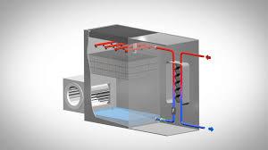 refroidir chambre de culture tour de refroidissement fermée à ventilation centrifuge