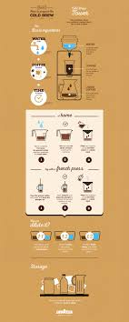 How To Prepare Cold Brew Coffee Infographic Lavazza