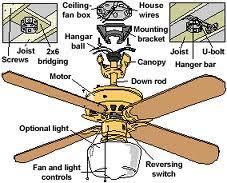 Tommy Bahama Ceiling Fan Manual by How Do I Install A Hampton Bay Ceiling Fan