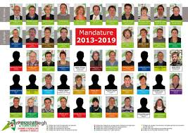 chambre agriculture 34 12 frais chambre agriculture moselle graphiques zeen snoowbegh