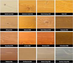 Canadian Log Home Supply LIFELINE ULTRA 2 The Highest
