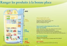 comment bien ranger frigo comment ranger frigo