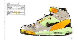 Ein Mogliches Ergebnis Der Nike Air Revolution