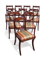 A SET OF TEN REGENCY MAHOGANY DINING CHAIRS | EARLY 19TH ... Antique Chairsgothic Chairsding Chairsfrench Fniture Set Ten French 19th Century Upholstered Ding Chairs Marquetry Victorian Table C 6 Pokeiswhatwedobest Hashtag On Twitter Chair Wikipedia William Iv 12 Bespoke Italian Of 8 Wooden 1890s Table And Chairs In Century Cottage Style Home With Original Suite Of Empire Stamped By Jacob Early