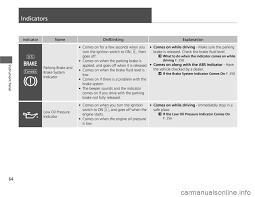 Malfunction Indicator Lamp Honda Fit by Check Engine Honda Fit 2012 2 G Owners Manual