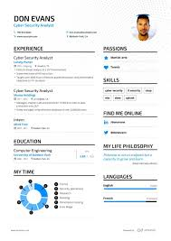 Cyber Security Analyst Resume Example And Guide For 2019 Information Security Analyst Resume 43 Tricks For Your Best Professional Officer Example Livecareer Officers Pin By Lattresume On Latest Job Resume Mplate 10 Rumes Security Guards Samples Federal Rumes Formats Examples And Consulting Description Samplee Armed Guard Sample Complete Guide 20 Expert Supervisor Velvet Jobs Letter Of Interest Cover New Cyber Top 8 Chief Information Officer Samples