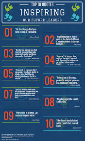 Top 10 Quotes Inspiring Our Future Leaders - Official Coupon Code How To Locate Bloomingdales Promo Codes 95 Off Bloingdalescom Coupons May 2019 Razer Coupon Codes 2018 Sugar Land Tx Pinned November 16th 20 Off At Or Online Via Promo Parker Thatcher Dress Clementine Womenparker Drses Bloomingdales Code For Store Deals The Coupon Code Index Which Sites Discount The Most Other Stores With Clinique Bonus In United States Coupons Extra 2040 Sale Items